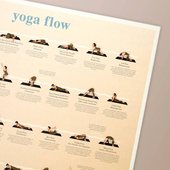 Personalised Yoga Flow Chart Poster